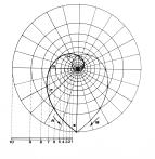 seedfibonacci